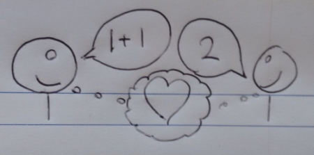 "Someone says ""1+1"" the other reflects ""2"". They love each other."