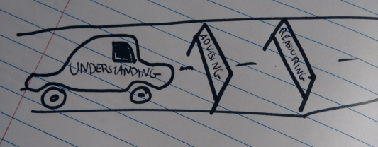 "a cartoon of a car being blocked by hurdles reading ""advising"" and ""reassuring"""